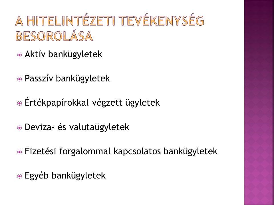  Aktív bankügyletek  Passzív bankügyletek  Értékpapírokkal végzett ügyletek  Deviza- és valutaügyletek  Fizetési forgalommal kapcsolatos bankügyl