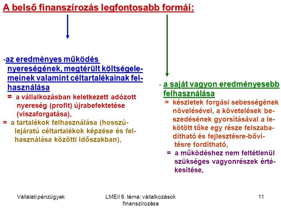 Vállalati pénzügyekLMEII 6. téma: vállalkozások finanszírozása 11 -az eredményes működés nyereségének, megtérült költségele- nyereségének, megtérült k