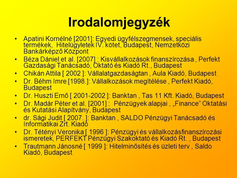 Irodalomjegyzék •Apatini Kornélné [2001]: Egyedi ügyfélszegmensek, speciális termékek, Hitelügyletek IV. kötet, Budapest, Nemzetközi Bankárképző Közpo