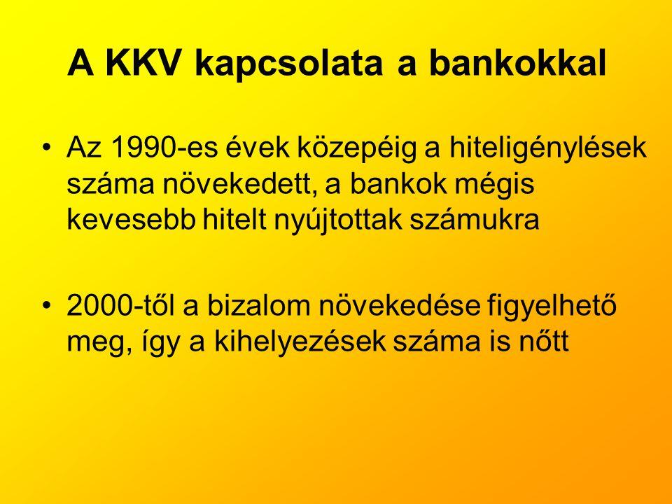 A KKV kapcsolata a bankokkal •Az 1990-es évek közepéig a hiteligénylések száma növekedett, a bankok mégis kevesebb hitelt nyújtottak számukra •2000-tő