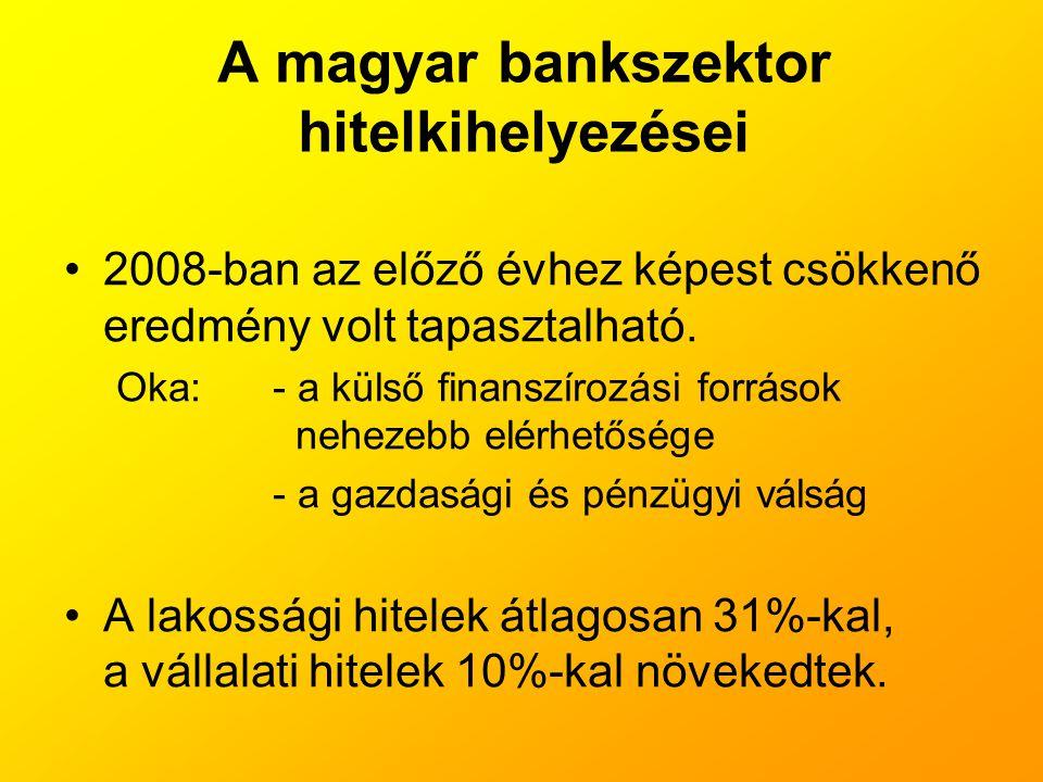 A magyar bankszektor hitelkihelyezései •2008-ban az előző évhez képest csökkenő eredmény volt tapasztalható. Oka: - a külső finanszírozási források ne