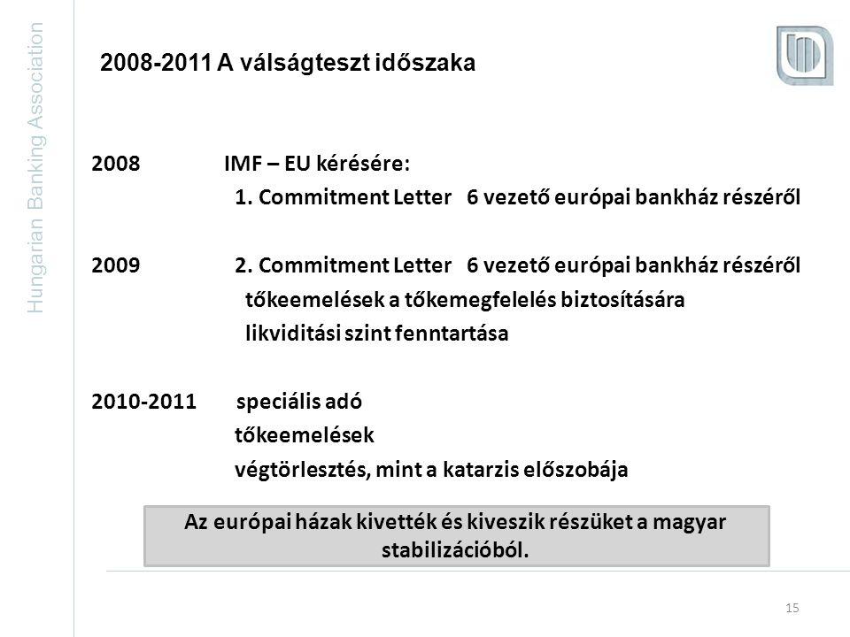 Hungarian Banking Association 15 2008-2011 A válságteszt időszaka 2008 IMF – EU kérésére: 1.