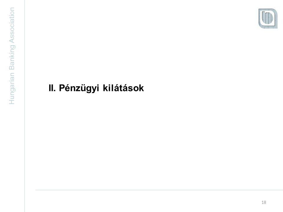 Hungarian Banking Association II. Pénzügyi kilátások 18