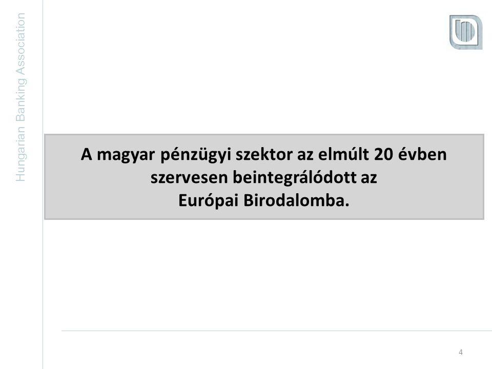 Hungarian Banking Association 25 Kamat és árfolyam előrejelzés  A következő időszakban (2012 végéig) nem számítunk sem a nemzetközi, sem a hazai kamatkörnyezet nagyobb változására.