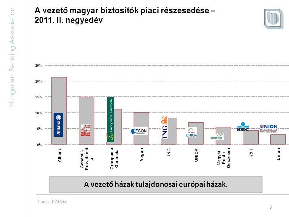 Hungarian Banking Association 37 Külső pozíció  A külkereskedelem egyenlegének alakulása, az EU –s transzferek hatására az ország külső pozíciójának további javulását várjuk.