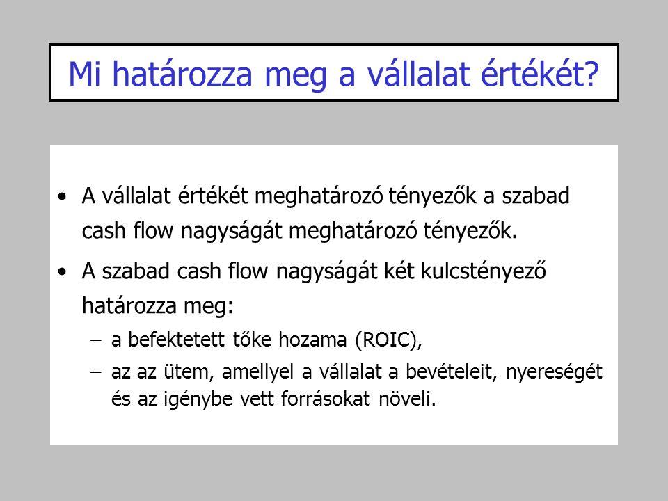 Mi határozza meg a vállalat értékét? •A vállalat értékét meghatározó tényezők a szabad cash flow nagyságát meghatározó tényezők. •A szabad cash flow n