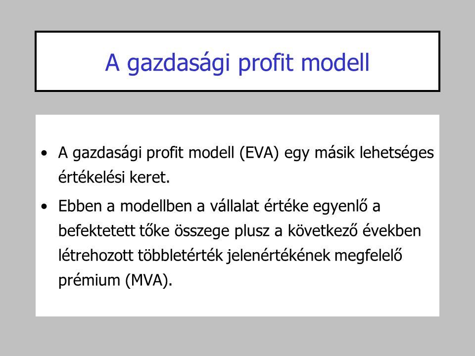 A gazdasági profit modell •A gazdasági profit modell (EVA) egy másik lehetséges értékelési keret. •Ebben a modellben a vállalat értéke egyenlő a befek