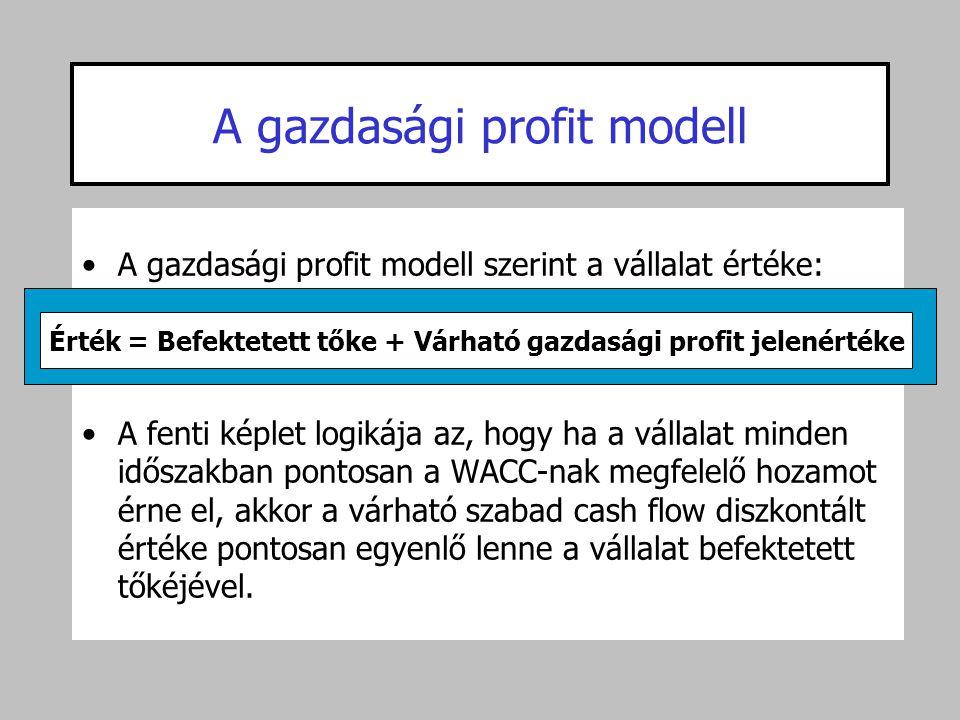 A gazdasági profit modell •A gazdasági profit modell szerint a vállalat értéke: •A fenti képlet logikája az, hogy ha a vállalat minden időszakban pont
