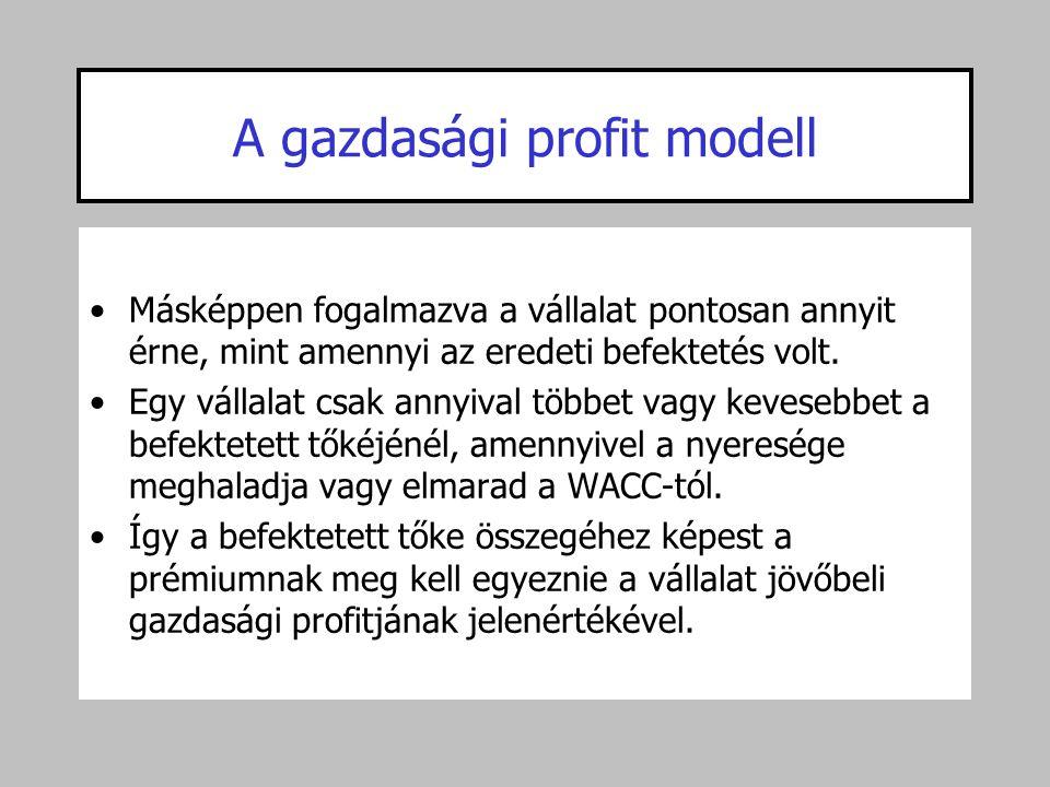 A gazdasági profit modell •Másképpen fogalmazva a vállalat pontosan annyit érne, mint amennyi az eredeti befektetés volt. •Egy vállalat csak annyival