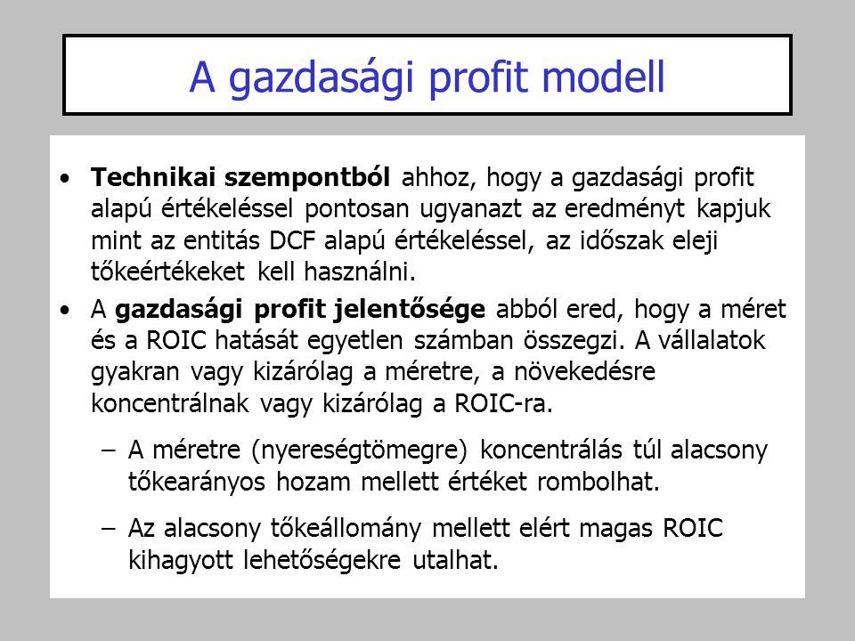 A gazdasági profit modell •Technikai szempontból ahhoz, hogy a gazdasági profit alapú értékeléssel pontosan ugyanazt az eredményt kapjuk mint az entit
