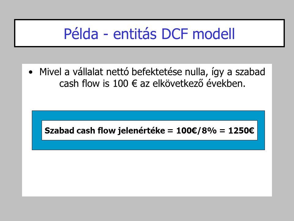 Példa - entitás DCF modell •Mivel a vállalat nettó befektetése nulla, így a szabad cash flow is 100 € az elkövetkező években. Szabad cash flow jelenér