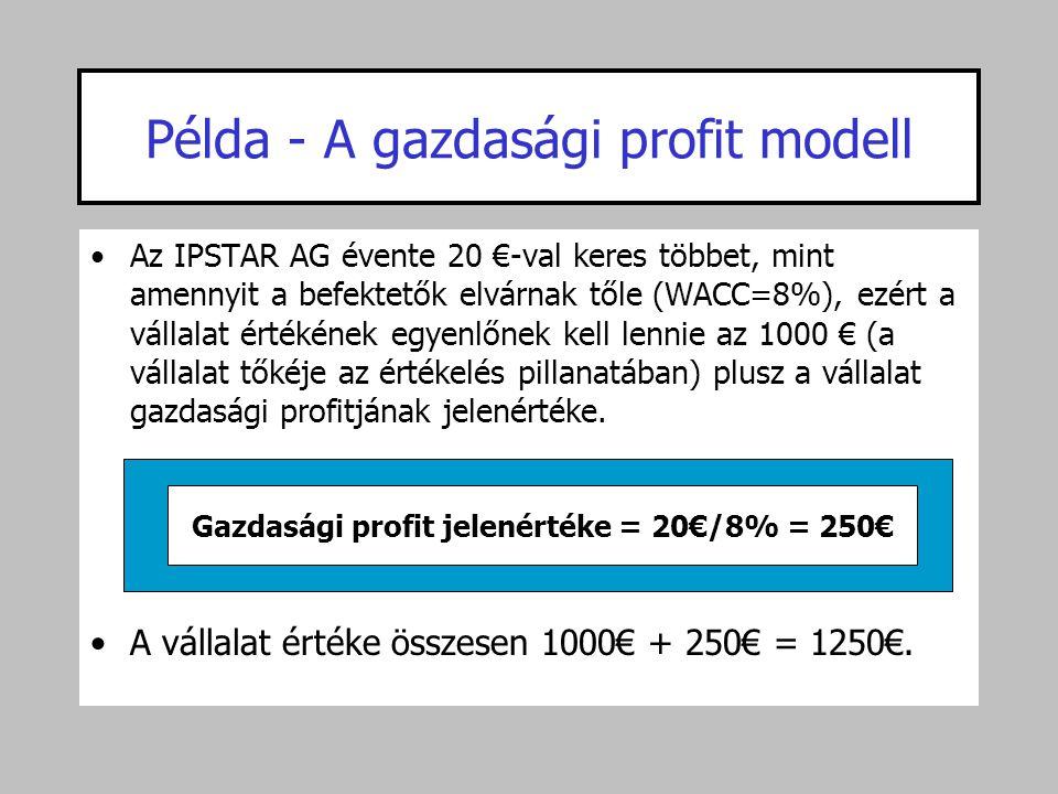•Az IPSTAR AG évente 20 €-val keres többet, mint amennyit a befektetők elvárnak tőle (WACC=8%), ezért a vállalat értékének egyenlőnek kell lennie az 1
