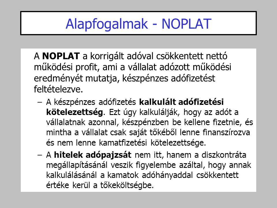 Alapfogalmak - NOPLAT A NOPLAT a korrigált adóval csökkentett nettó működési profit, ami a vállalat adózott működési eredményét mutatja, készpénzes ad