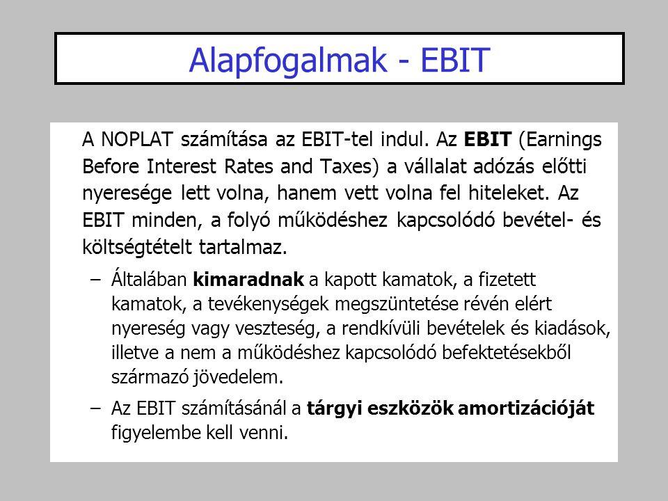 Alapfogalmak - EBIT A NOPLAT számítása az EBIT-tel indul. Az EBIT (Earnings Before Interest Rates and Taxes) a vállalat adózás előtti nyeresége lett v