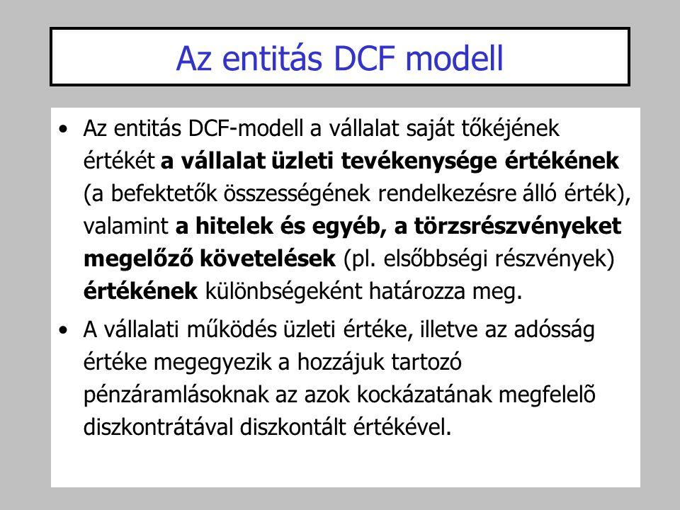 Az entitás DCF modell •Az entitás DCF-modell a vállalat saját tőkéjének értékét a vállalat üzleti tevékenysége értékének (a befektetők összességének r