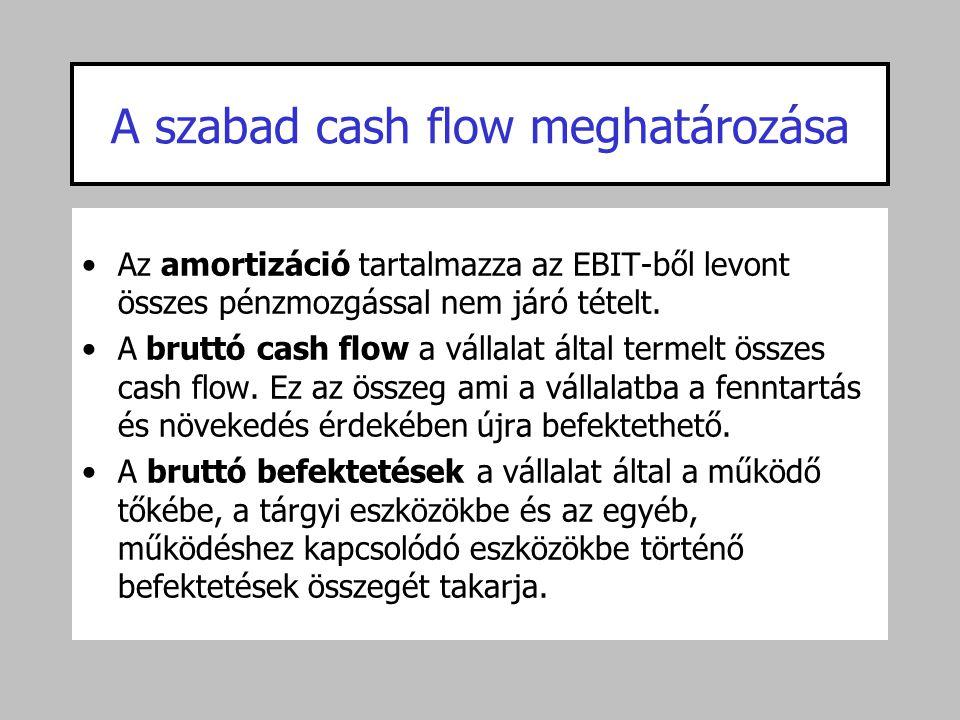 A szabad cash flow meghatározása •Az amortizáció tartalmazza az EBIT-ből levont összes pénzmozgással nem járó tételt. •A bruttó cash flow a vállalat á