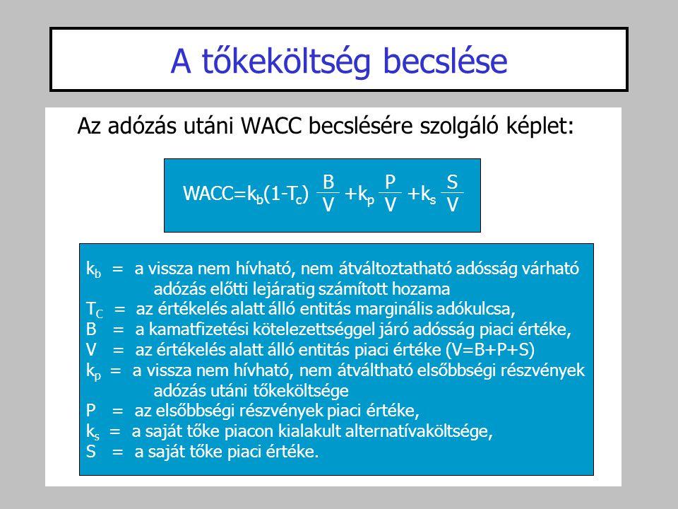 Az adózás utáni WACC becslésére szolgáló képlet: A tőkeköltség becslése WACC=k b (1-T c ) BVBV PVPV SVSV +k p +k s k b = a vissza nem hívható, nem átv