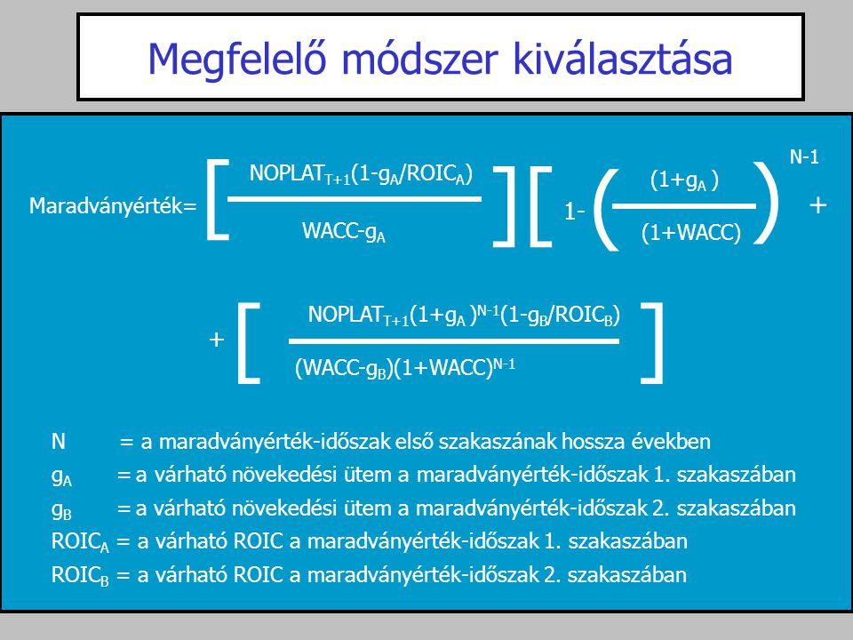 Megfelelő módszer kiválasztása + + (WACC-g B )(1+WACC) N-1 NOPLAT T+1 (1+g A ) N-1 (1-g B /ROIC B ) ] [ Maradványérték= WACC-g A NOPLAT T+1 (1-g A /RO