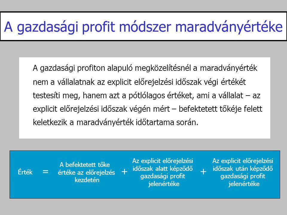 A gazdasági profit módszer maradványértéke A gazdasági profiton alapuló megközelítésnél a maradványérték nem a vállalatnak az explicit előrejelzési id