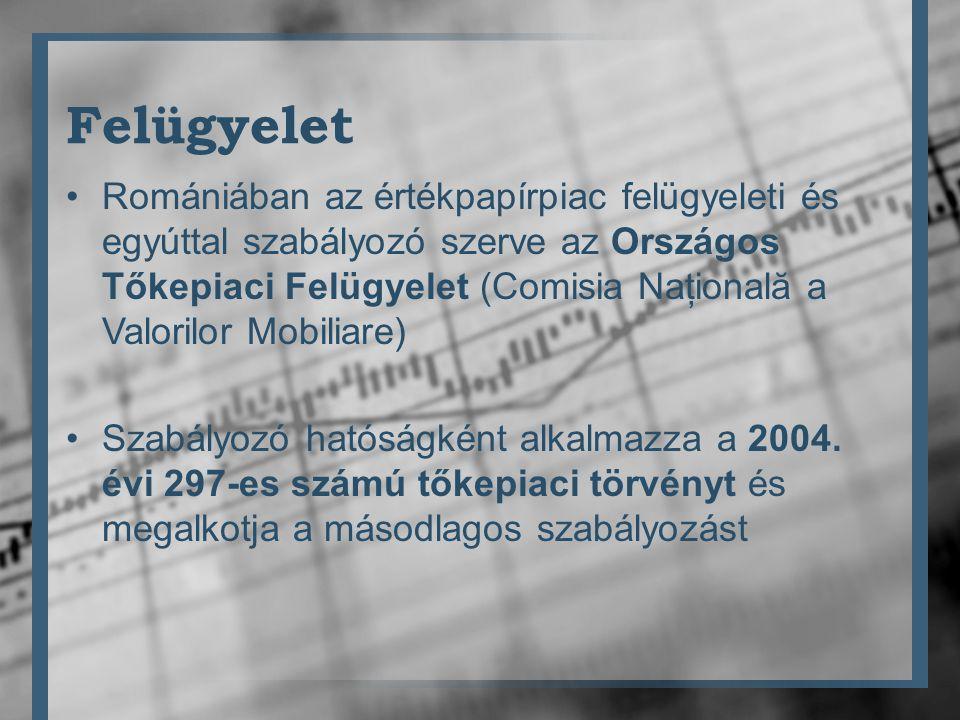 Felügyelet •Romániában az értékpapírpiac felügyeleti és egyúttal szabályozó szerve az Országos Tőkepiaci Felügyelet (Comisia Naţională a Valorilor Mobiliare) •Szabályozó hatóságként alkalmazza a 2004.