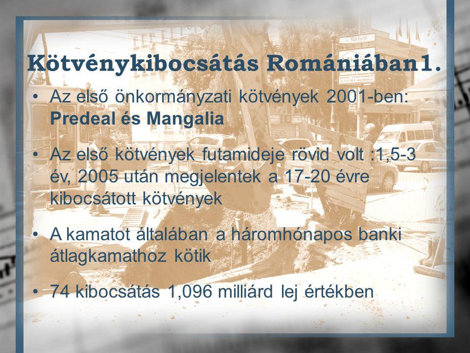 Kötvénykibocsátás Romániában 2.