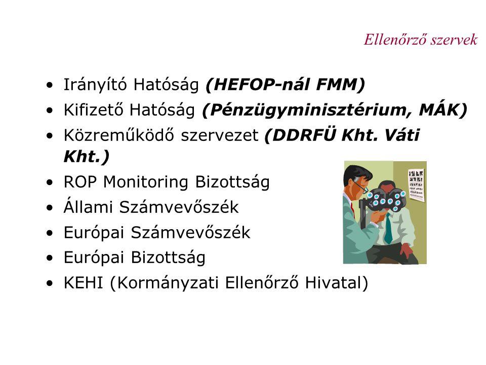 Ellenőrző szervek •Irányító Hatóság (HEFOP-nál FMM) •Kifizető Hatóság (Pénzügyminisztérium, MÁK) •Közreműködő szervezet (DDRFÜ Kht. Váti Kht.) •ROP Mo