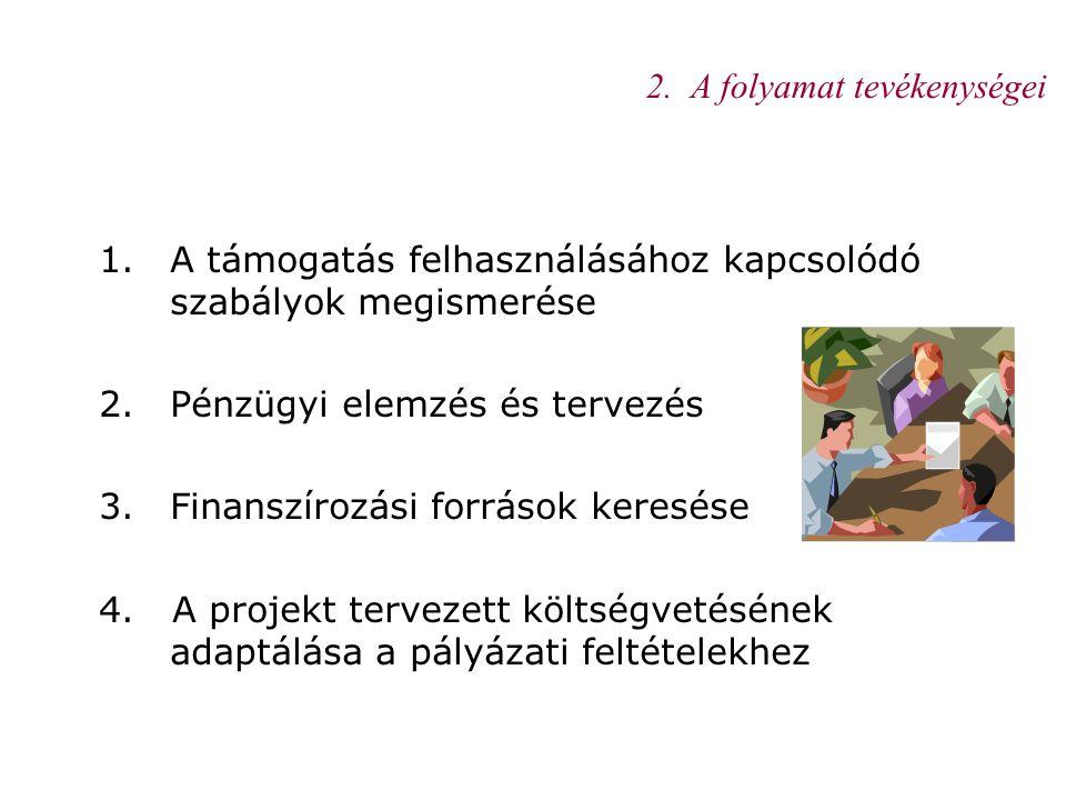 2. A folyamat tevékenységei 1.A támogatás felhasználásához kapcsolódó szabályok megismerése 2.Pénzügyi elemzés és tervezés 3.Finanszírozási források k