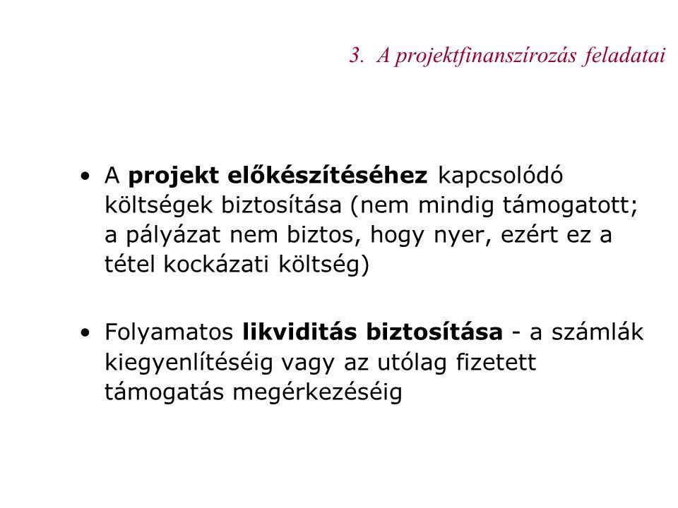 3. A projektfinanszírozás feladatai •A projekt előkészítéséhez kapcsolódó költségek biztosítása (nem mindig támogatott; a pályázat nem biztos, hogy ny