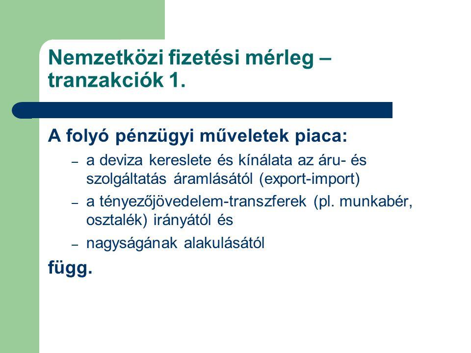Nemzetközi fizetési mérleg – tranzakciók 1. A folyó pénzügyi műveletek piaca: – a deviza kereslete és kínálata az áru- és szolgáltatás áramlásától (ex