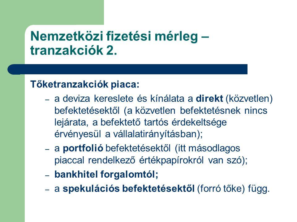 Nemzetközi fizetési mérleg – tranzakciók 2. Tőketranzakciók piaca: – a deviza kereslete és kínálata a direkt (közvetlen) befektetésektől (a közvetlen