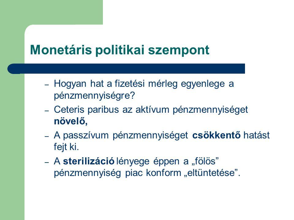 Monetáris politikai szempont – Hogyan hat a fizetési mérleg egyenlege a pénzmennyiségre? – Ceteris paribus az aktívum pénzmennyiséget növelő, – A pass