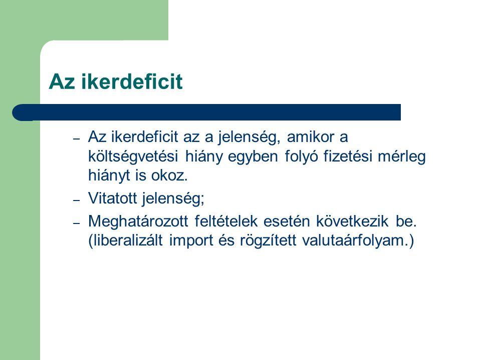 Az ikerdeficit – Az ikerdeficit az a jelenség, amikor a költségvetési hiány egyben folyó fizetési mérleg hiányt is okoz. – Vitatott jelenség; – Meghat