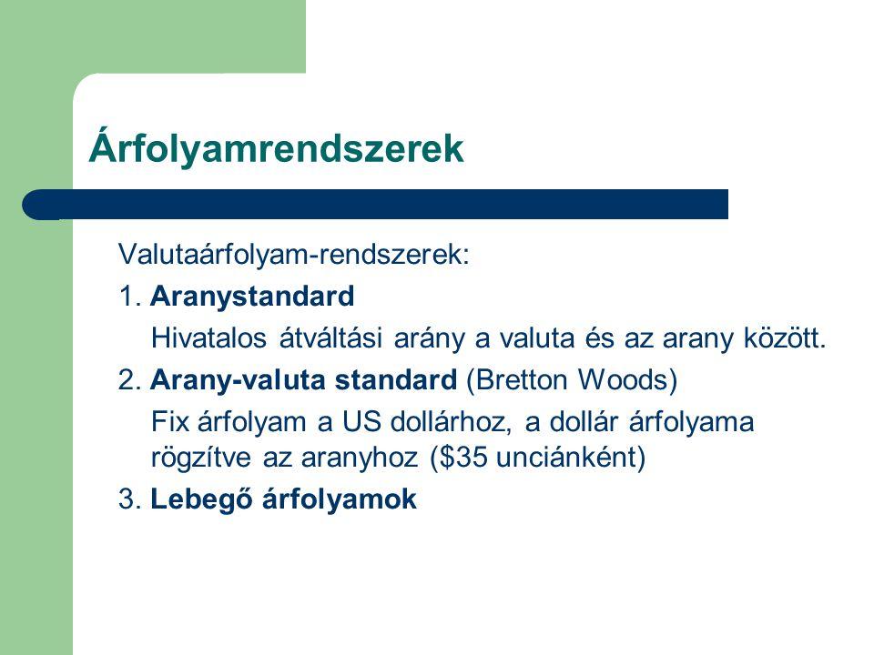 Árfolyamrendszerek Valutaárfolyam-rendszerek: 1. Aranystandard Hivatalos átváltási arány a valuta és az arany között. 2. Arany-valuta standard (Bretto