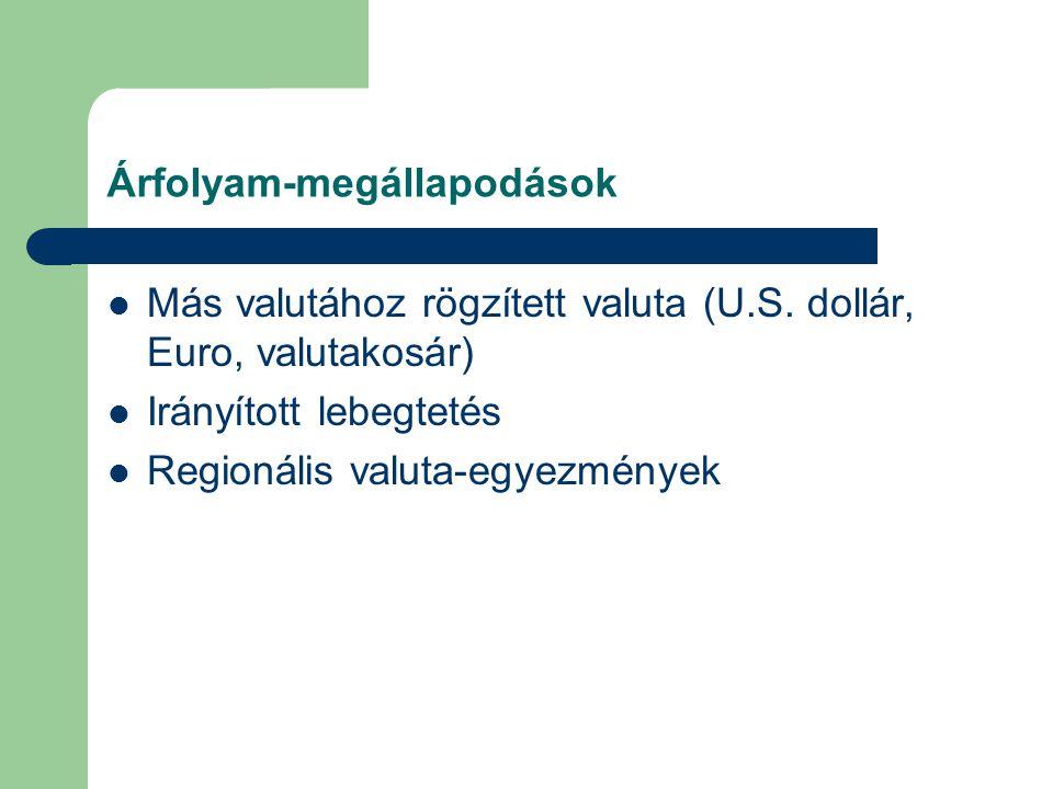 Árfolyam-megállapodások  Más valutához rögzített valuta (U.S. dollár, Euro, valutakosár)  Irányított lebegtetés  Regionális valuta-egyezmények