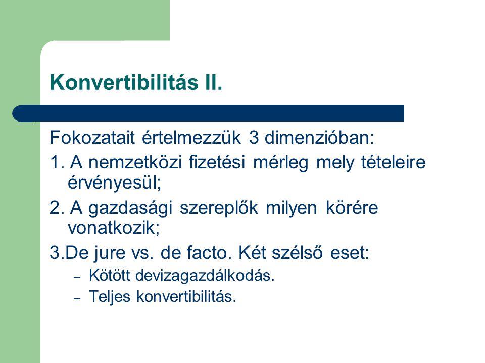 Konvertibilitás II. Fokozatait értelmezzük 3 dimenzióban: 1. A nemzetközi fizetési mérleg mely tételeire érvényesül; 2. A gazdasági szereplők milyen k