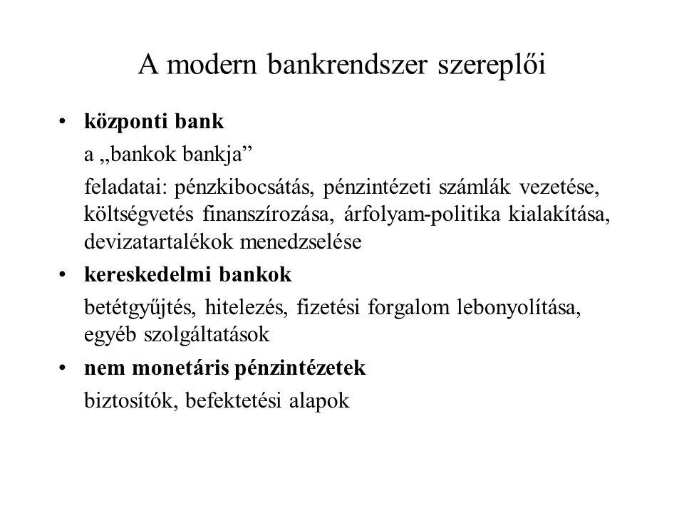 """A modern bankrendszer szereplői •központi bank a """"bankok bankja feladatai: pénzkibocsátás, pénzintézeti számlák vezetése, költségvetés finanszírozása, árfolyam-politika kialakítása, devizatartalékok menedzselése •kereskedelmi bankok betétgyűjtés, hitelezés, fizetési forgalom lebonyolítása, egyéb szolgáltatások •nem monetáris pénzintézetek biztosítók, befektetési alapok"""