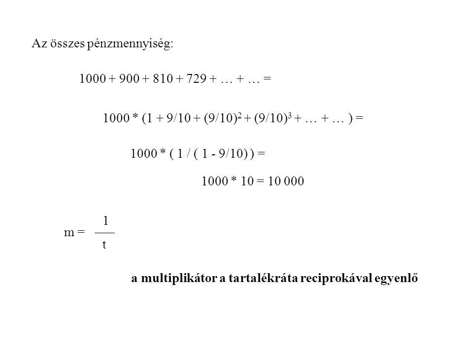 Az összes pénzmennyiség: 1000 + 900 + 810 + 729 + … + … = 1000 * (1 + 9/10 + (9/10) 2 + (9/10) 3 + … + … ) = 1000 * ( 1 / ( 1 - 9/10) ) = 1000 * 10 = 10 000 m = 1 t a multiplikátor a tartalékráta reciprokával egyenlő