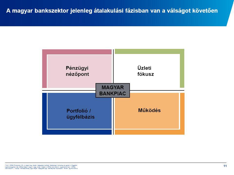 © 2011 KPMG Tanácsadó Kft., a magyar jog alapján bejegyzett korlátolt felelősségű társaság, és egyben a független tagtársaságokból álló KPMG-hálózat m