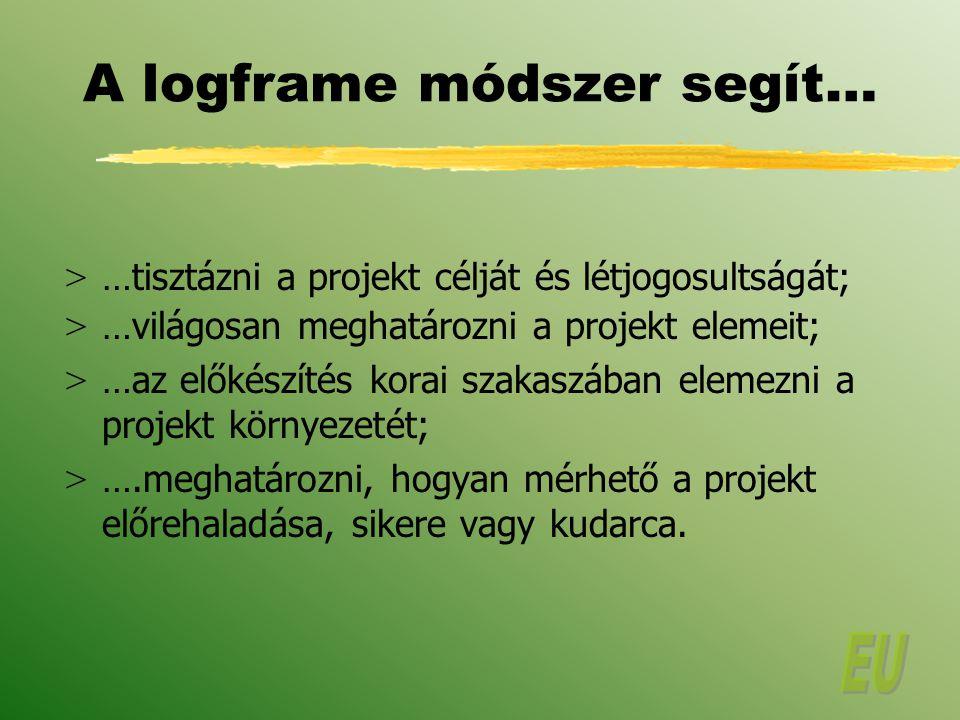 A logframe módszer segít… > …tisztázni a projekt célját és létjogosultságát; > …világosan meghatározni a projekt elemeit; > …az előkészítés korai szakaszában elemezni a projekt környezetét; > ….meghatározni, hogyan mérhető a projekt előrehaladása, sikere vagy kudarca.