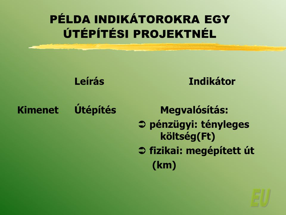 PÉLDA INDIKÁTOROKRA EGY ÚTÉPÍTÉSI PROJEKTNÉL LeírásIndikátor KimenetÚtépítésMegvalósítás:  pénzügyi: tényleges költség(Ft)  fizikai: megépített út (km)