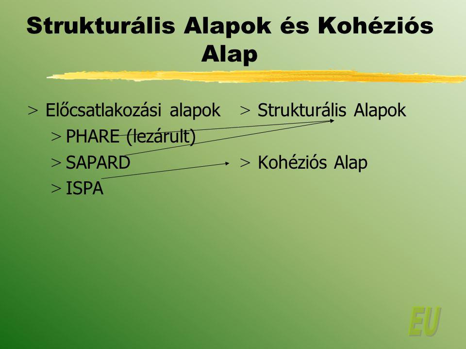 Strukturális Alapok és Kohéziós Alap > Előcsatlakozási alapok > PHARE (lezárult) > SAPARD > ISPA > Strukturális Alapok > Kohéziós Alap
