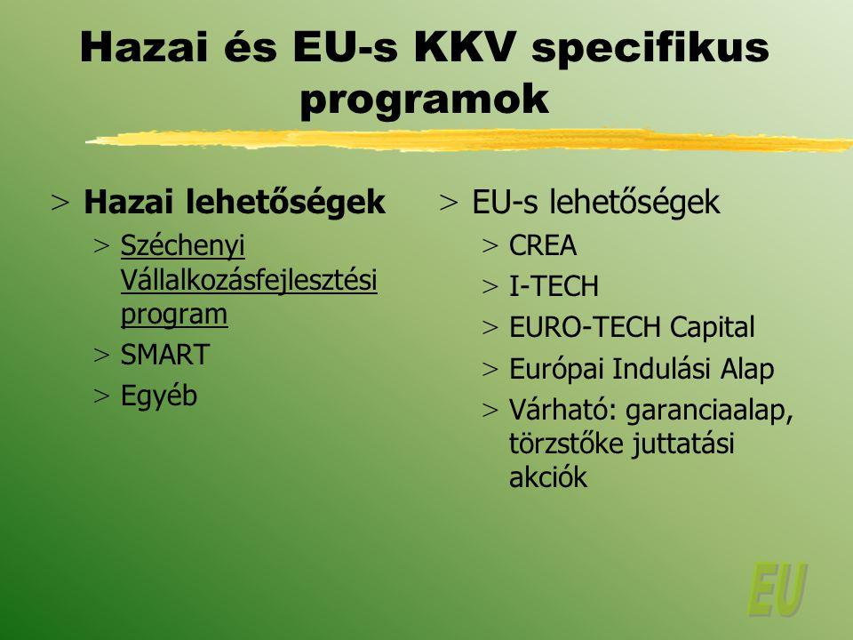 Hazai és EU-s KKV specifikus programok > Hazai lehetőségek > Széchenyi Vállalkozásfejlesztési program > SMART > Egyéb > EU-s lehetőségek > CREA > I-TECH > EURO-TECH Capital > Európai Indulási Alap > Várható: garanciaalap, törzstőke juttatási akciók