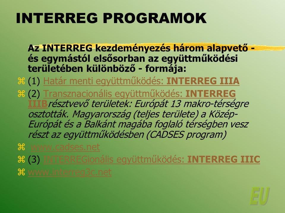 INTERREG PROGRAMOK Az INTERREG kezdeményezés három alapvető - és egymástól elsősorban az együttműködési területében különböző - formája: z(1) Határ menti együttműködés: INTERREG IIIAHatár menti együttműködés: INTERREG IIIA z(2) Transznacionális együttműködés: INTERREG IIIBrésztvevő területek: Európát 13 makro-térségre osztották.