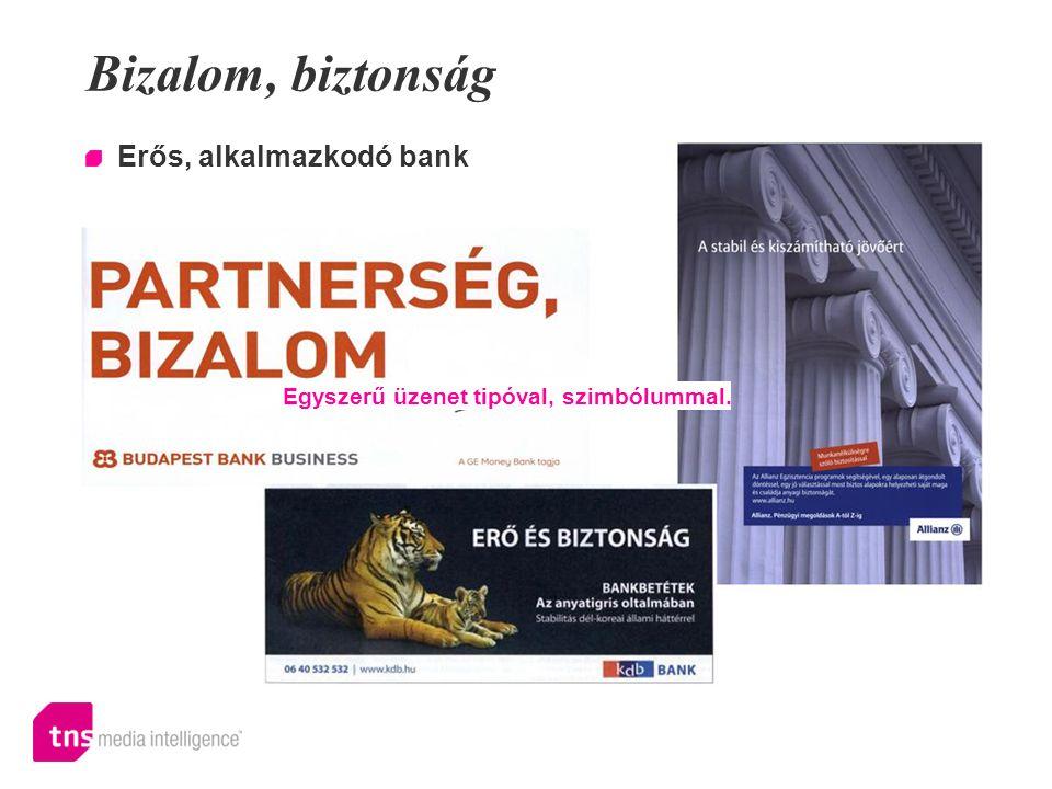 Bizalom, biztonság Erős, alkalmazkodó bank Egyszerű üzenet tipóval, szimbólummal.
