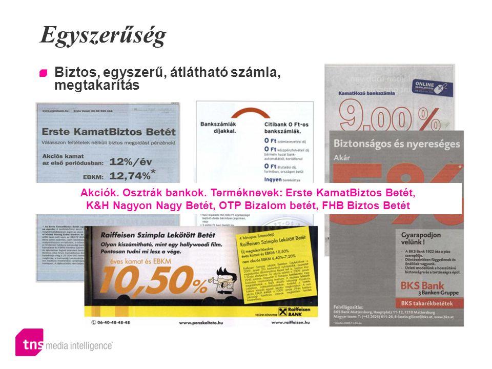 Biztos, egyszerű, átlátható számla, megtakarítás Egyszerűség Akciók. Osztrák bankok. Terméknevek: Erste KamatBiztos Betét, K&H Nagyon Nagy Betét, OTP