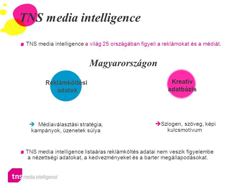 TNS media intelligence a világ 25 országában figyeli a reklámokat és a médiát. TNS media intelligence  Szlogen, szöveg, képi kulcsmotívum  Médiavála