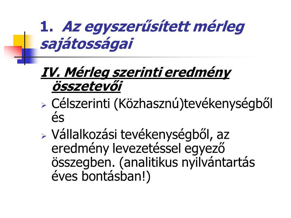 1. Az egyszerűsített mérleg sajátosságai IV. Mérleg szerinti eredmény összetevői  Célszerinti (Közhasznú)tevékenységből és  Vállalkozási tevékenység