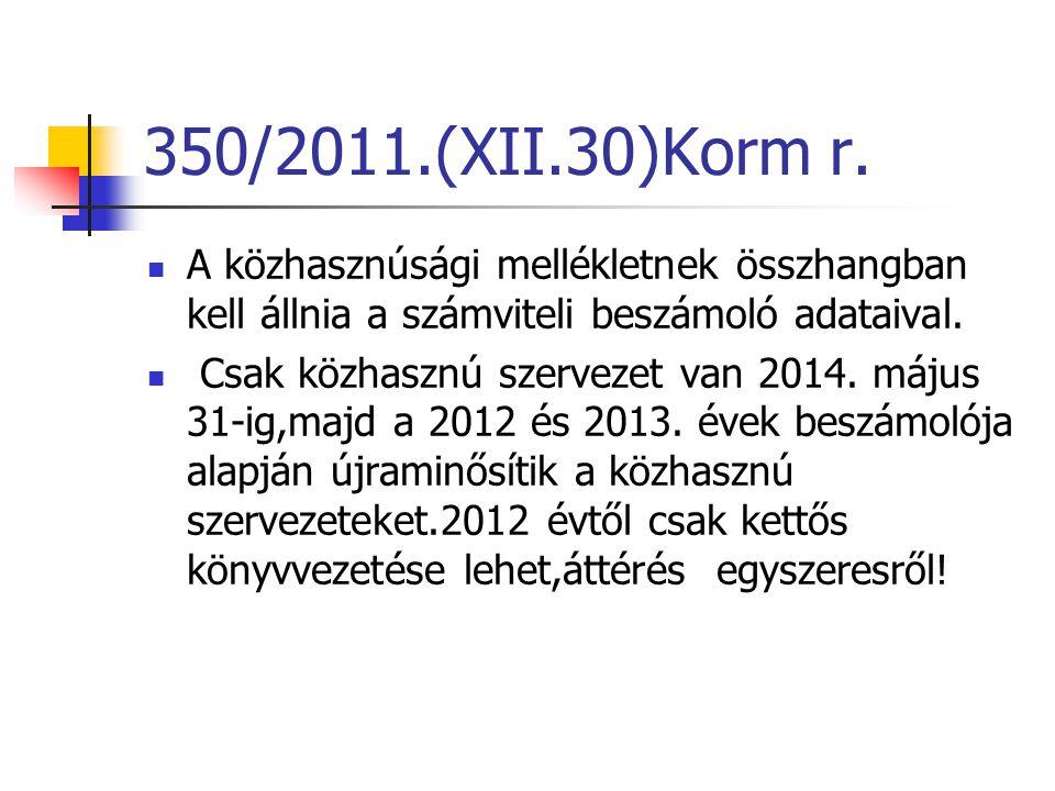 350/2011.(XII.30)Korm r.  A közhasznúsági mellékletnek összhangban kell állnia a számviteli beszámoló adataival.  Csak közhasznú szervezet van 2014.