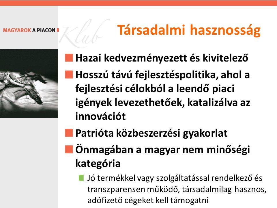Társadalmi hasznosság Hazai kedvezményezett és kivitelező Hosszú távú fejlesztéspolitika, ahol a fejlesztési célokból a leendő piaci igények levezethetőek, katalizálva az innovációt Patrióta közbeszerzési gyakorlat Önmagában a magyar nem minőségi kategória Jó termékkel vagy szolgáltatással rendelkező és transzparensen működő, társadalmilag hasznos, adófizető cégeket kell támogatni