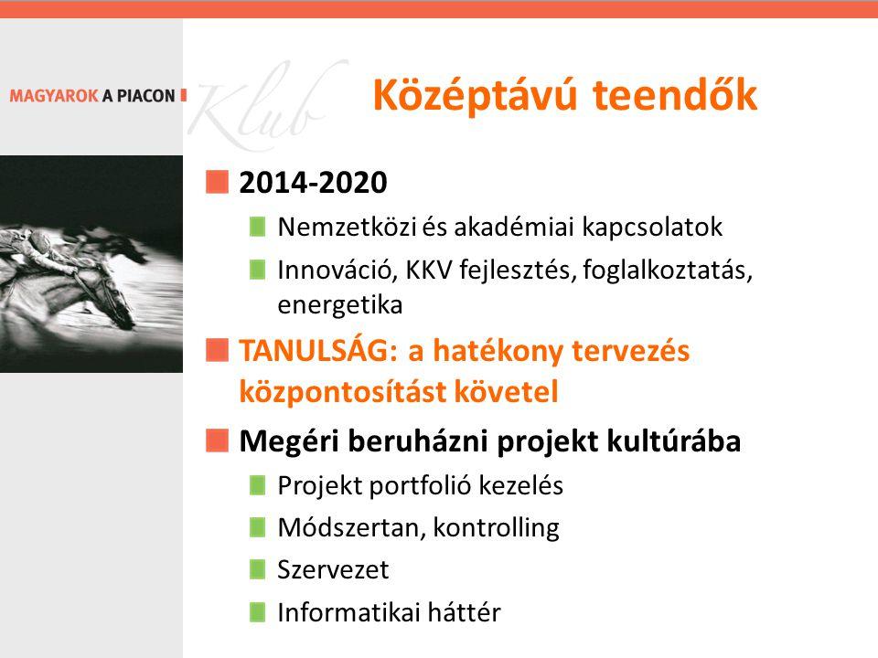 Középtávú teendők 2014-2020 Nemzetközi és akadémiai kapcsolatok Innováció, KKV fejlesztés, foglalkoztatás, energetika TANULSÁG: a hatékony tervezés központosítást követel Megéri beruházni projekt kultúrába Projekt portfolió kezelés Módszertan, kontrolling Szervezet Informatikai háttér